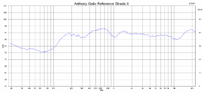 2014 12 05 TST anthony gallo reference strada II m1