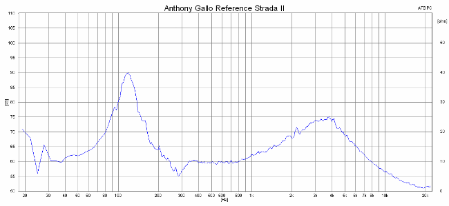 2014 12 05 TST anthony gallo reference strada II m2