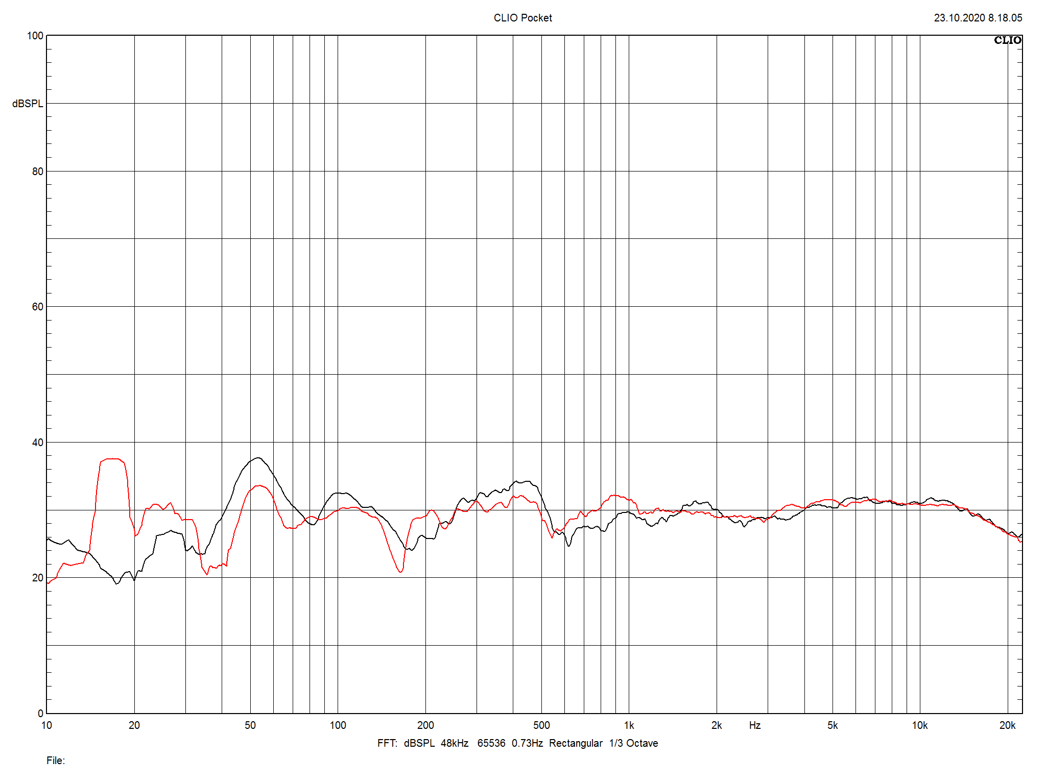 2020 10 30 TST KEF LS50 Meta m4